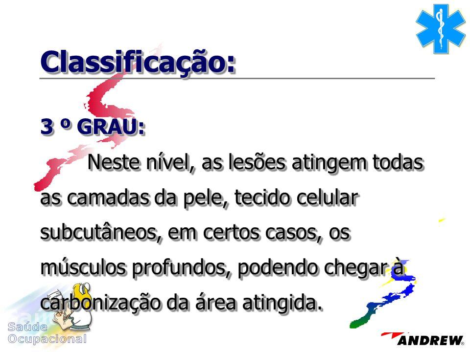 Classificação:Classificação: 1º GRAU: Caracteriza a lesão superficial da pele, sem formação de bolhas.