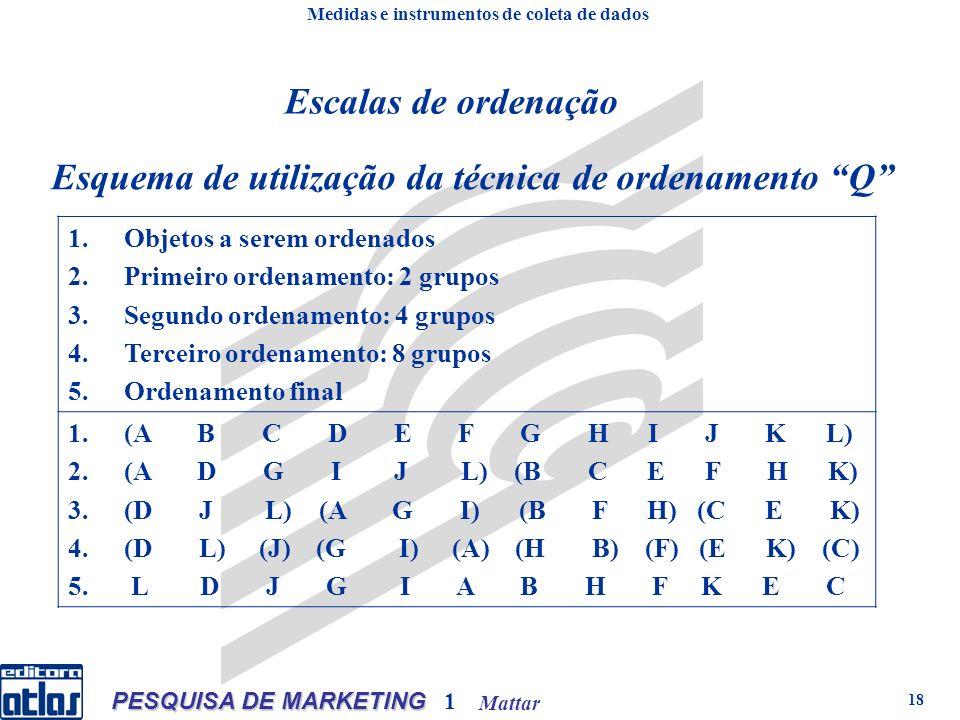 Mattar PESQUISA DE MARKETING 1 18 Esquema de utilização da técnica de ordenamento Q 1.Objetos a serem ordenados 2.Primeiro ordenamento: 2 grupos 3.Segundo ordenamento: 4 grupos 4.Terceiro ordenamento: 8 grupos 5.Ordenamento final 1.(A B C D E F G H I J K L) 2.(A D G I J L) (B C E F H K) 3.(D J L) (A G I) (B F H) (C E K) 4.(D L) (J) (G I) (A) (H B) (F) (E K) (C) 5.