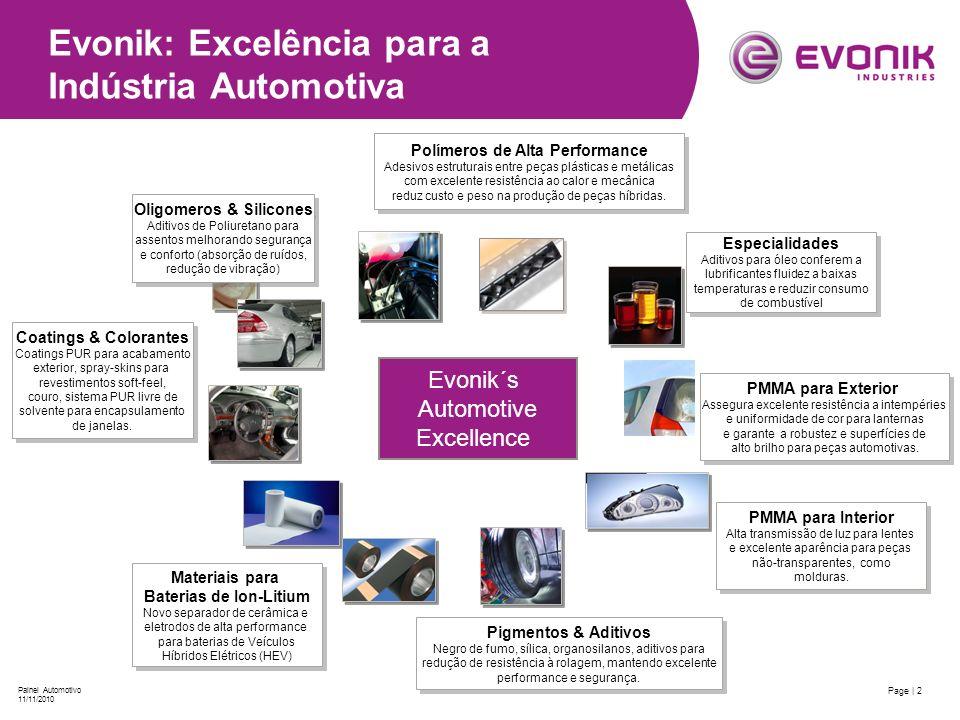 Page | 2 Painel Automotivo 11/11/2010 Evonik´s Automotive Excellence PMMA para Exterior Assegura excelente resistência a intempéries e uniformidade de