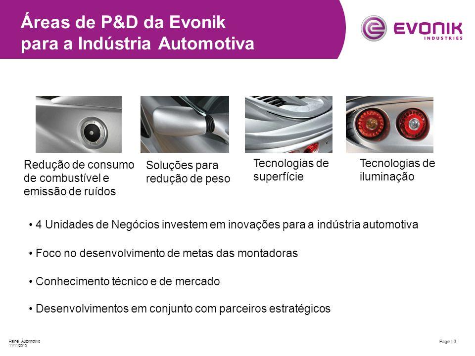 Page | 3 Painel Automotivo 11/11/2010 Áreas de P&D da Evonik para a Indústria Automotiva Soluções para redução de peso Tecnologias de superfície Reduç