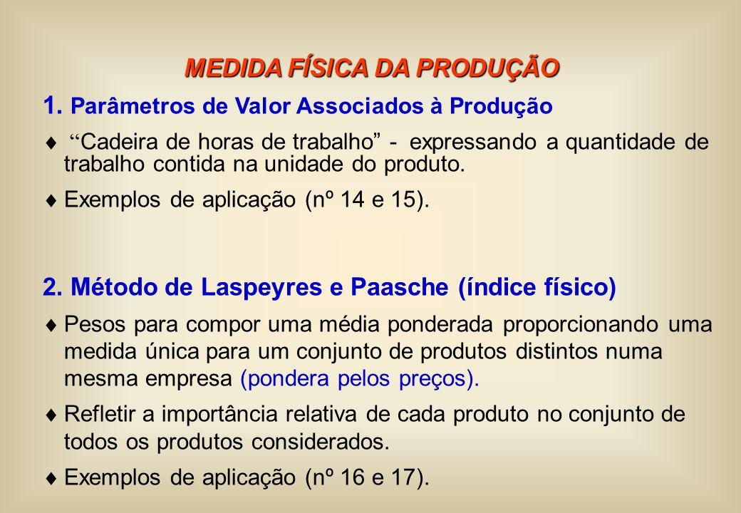 MEDIDA FÍSICA DA PRODUÇÃO 1. Parâmetros de Valor Associados à Produção Cadeira de horas de trabalho - expressando a quantidade de trabalho contida na