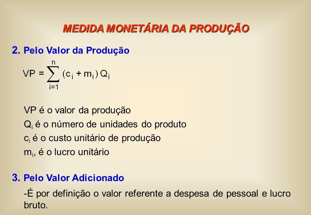 MEDIDA MONETÁRIA DA PRODUÇÃO 2. Pelo Valor da Produção VP é o valor da produção Q i é o número de unidades do produto c i é o custo unitário de produç