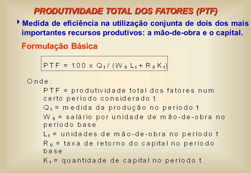PRODUTIVIDADE TOTAL DOS FATORES (PTF) Medida de eficiência na utilização conjunta de dois dos mais importantes recursos produtivos: a mão-de-obra e o