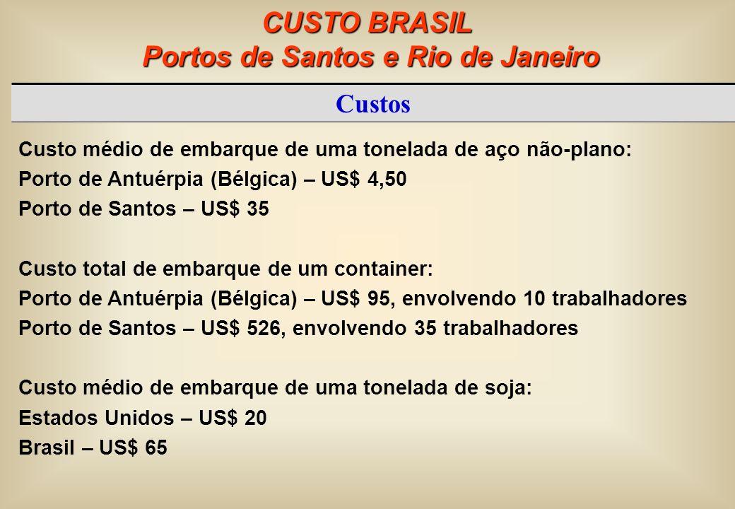 CUSTO BRASIL Portos de Santos e Rio de Janeiro Portos de Santos e Rio de Janeiro Custo médio de embarque de uma tonelada de aço não-plano: Porto de An