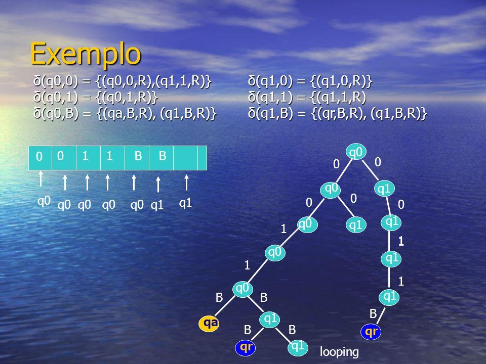Exemplo δ(q0,0) = {(q0,0,R),(q1,1,R)} δ(q0,1) = {(q0,1,R)} δ(q0,B) = {(qa,B,R), (q1,B,R)} δ(q1,0) = {(q1,0,R)} δ(q1,1) = {(q1,1,R) δ(q1,B) = {(qr,B,R)