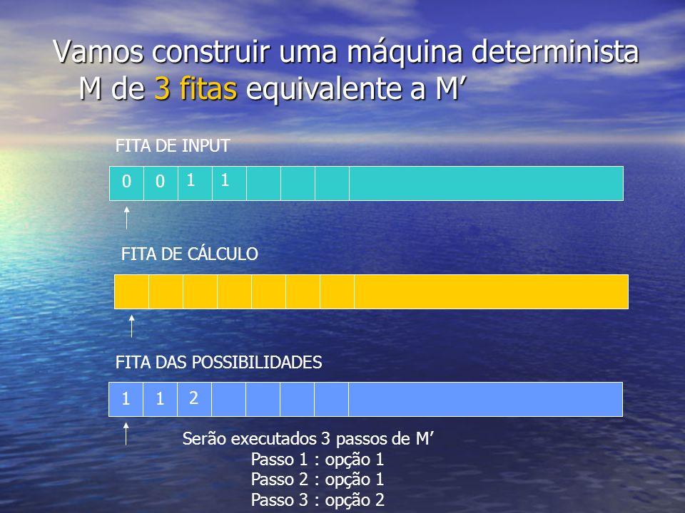 Vamos construir uma máquina determinista M de 3 fitas equivalente a M FITA DE INPUT FITA DE CÁLCULO FITA DAS POSSIBILIDADES 00 11 11 2 Serão executado