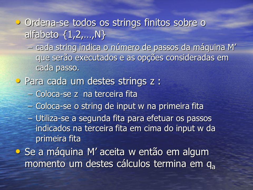 Ordena-se todos os strings finitos sobre o alfabeto {1,2,…,N} Ordena-se todos os strings finitos sobre o alfabeto {1,2,…,N} –cada string indica o núme
