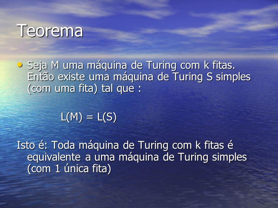 Teorema Seja M uma máquina de Turing com k fitas. Então existe uma máquina de Turing S simples (com uma fita) tal que : Seja M uma máquina de Turing c
