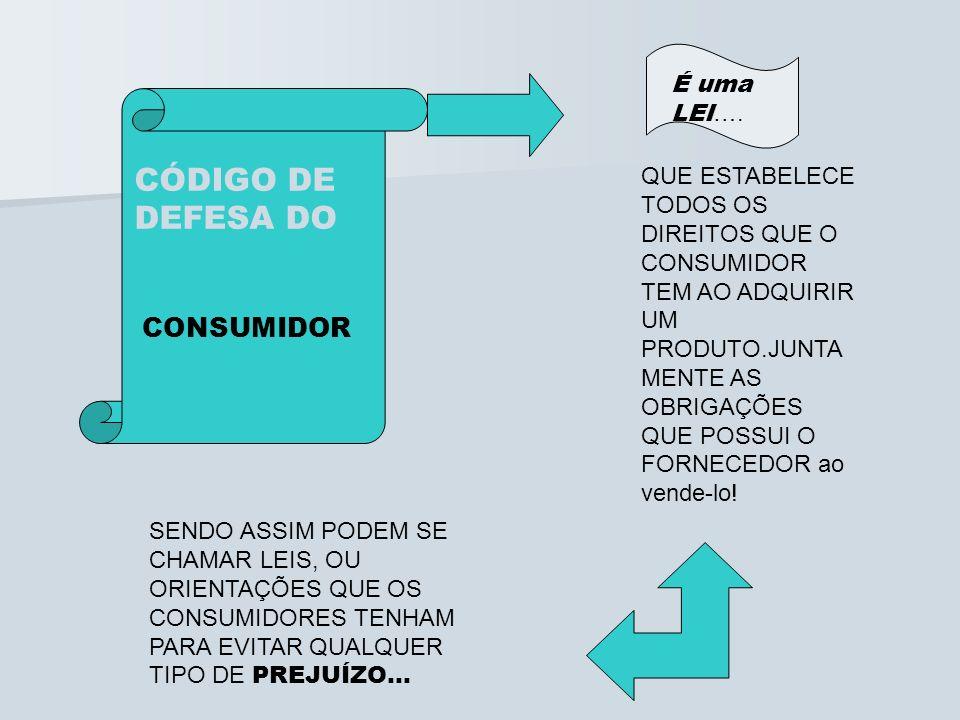 CONSUMIDOR_É qualquer individuo,pessoa física ou juridica, que escolhe, compra, e usa produtos ou serviços.