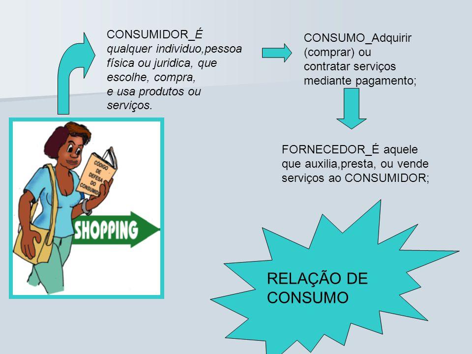 CONSUMIDOR_É qualquer individuo,pessoa física ou juridica, que escolhe, compra, e usa produtos ou serviços. CONSUMO_Adquirir (comprar) ou contratar se