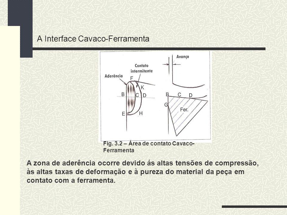 A zona de aderência ocorre devido ás altas tensões de compressão, às altas taxas de deformação e à pureza do material da peça em contato com a ferrame