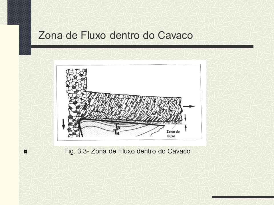 Zona de Fluxo dentro do Cavaco Fig. 3.3- Zona de Fluxo dentro do Cavaco