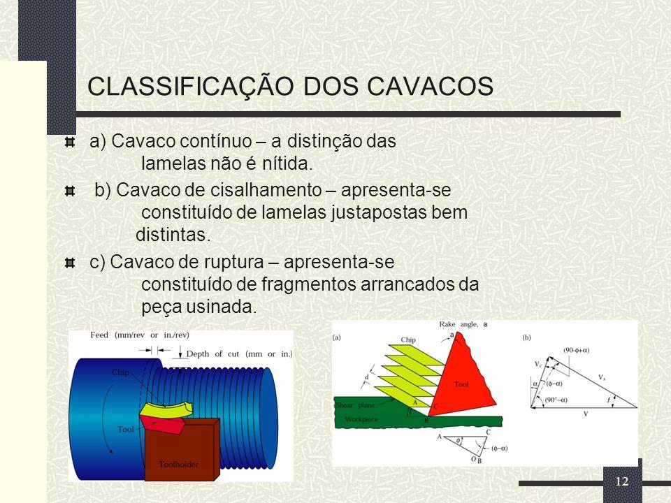 CLASSIFICAÇÃO DOS CAVACOS a) Cavaco contínuo – a distinção das lamelas não é nítida. b) Cavaco de cisalhamento – apresenta-se constituído de lamelas j