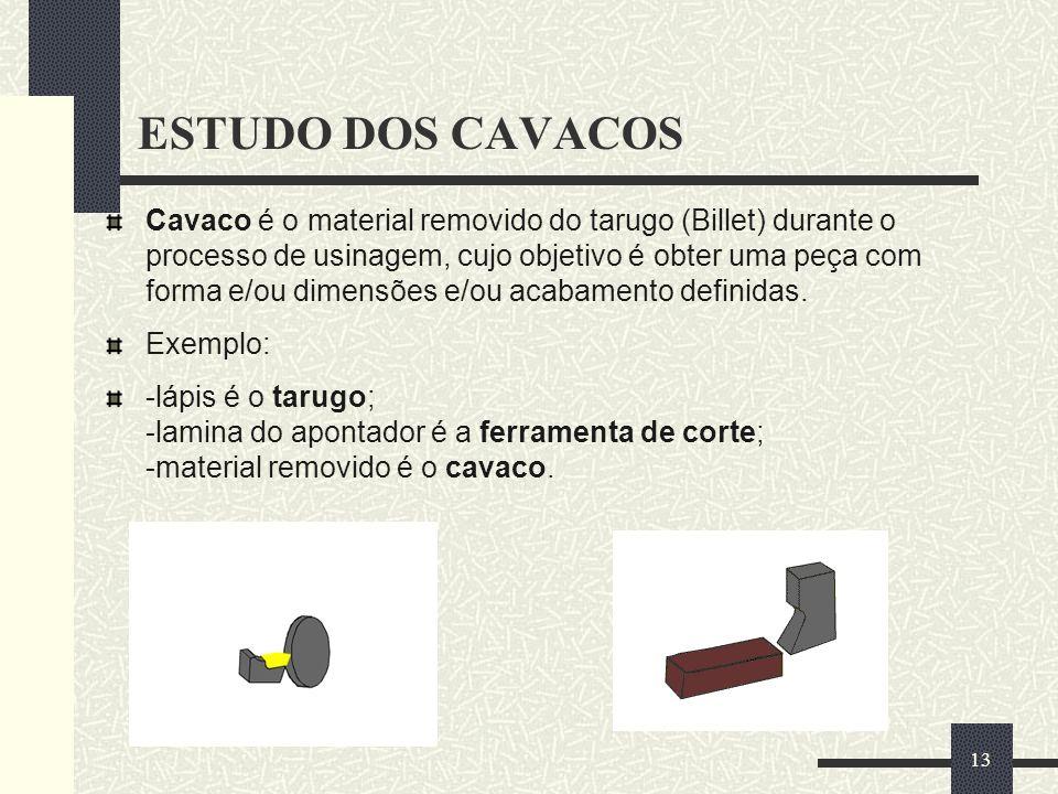 ESTUDO DOS CAVACOS Cavaco é o material removido do tarugo (Billet) durante o processo de usinagem, cujo objetivo é obter uma peça com forma e/ou dimen