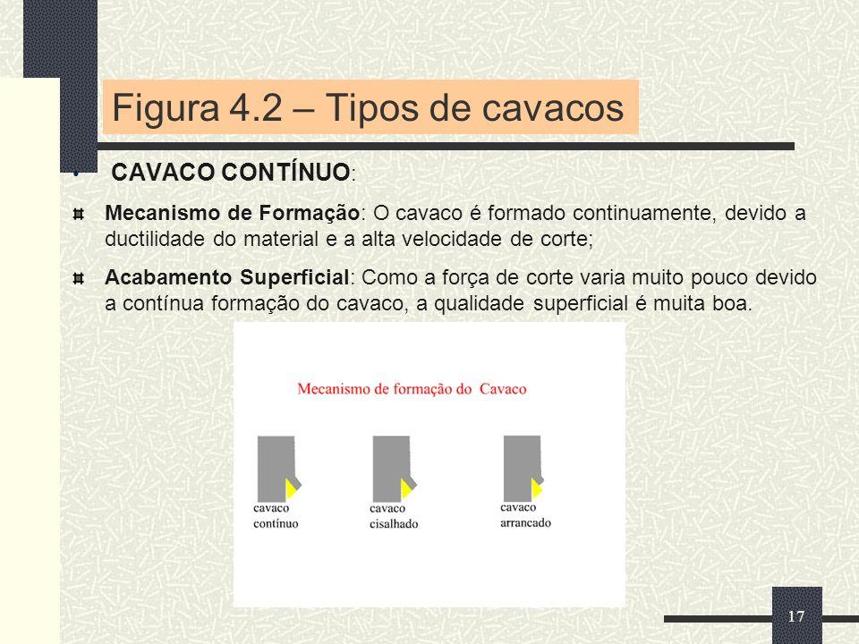 CAVACO CONTÍNUO : Mecanismo de Formação: O cavaco é formado continuamente, devido a ductilidade do material e a alta velocidade de corte; Acabamento S