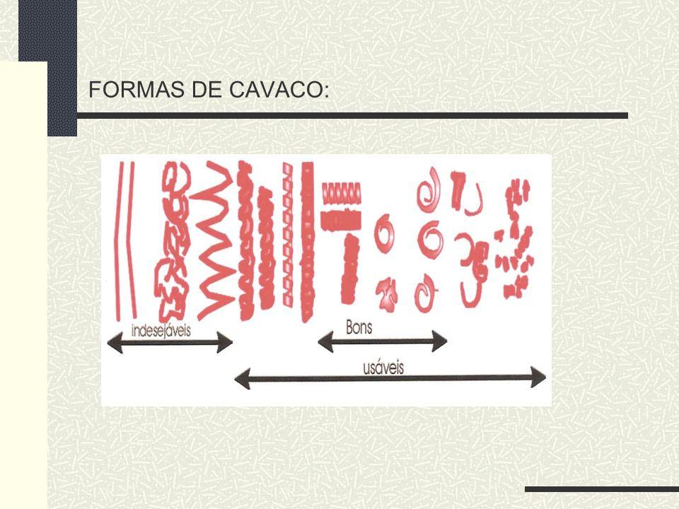 FORMAS DE CAVACO: