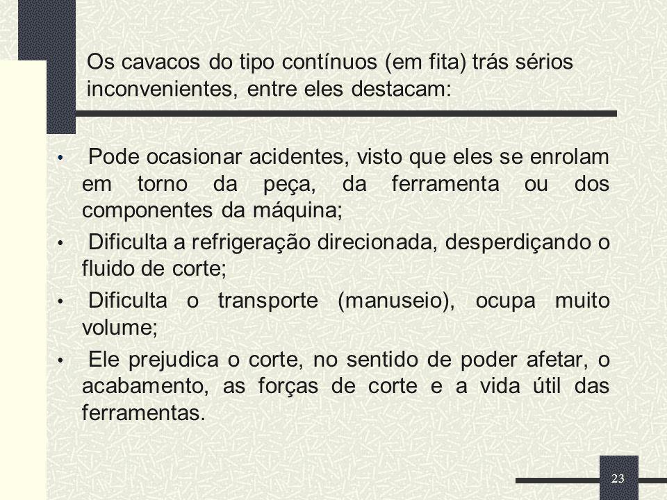 Os cavacos do tipo contínuos (em fita) trás sérios inconvenientes, entre eles destacam: Pode ocasionar acidentes, visto que eles se enrolam em torno d