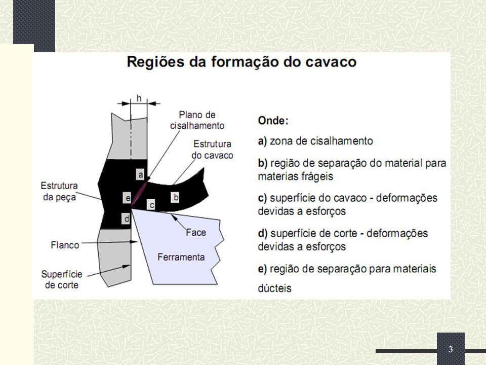 Etapas de mecanismo de formação de cavaco: 1) Recalque, devido a penetração da ferramenta na peça; 2) O material recalcado sofre deformação plástica, que aumenta progressivamente, até que tensões cisalhantes se tornem suficientemente grandes para que o deslizamento comece; 3) Ruptura parcial ou completa, na região de cisalhamento, dando origem aos diversos tipos de cavacos; 4) Movimento sobre a superfície de saída da ferramenta.