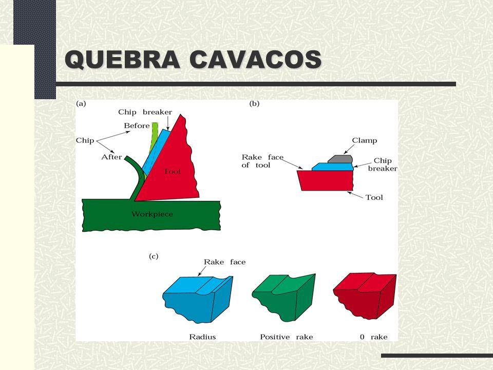 QUEBRA CAVACOS