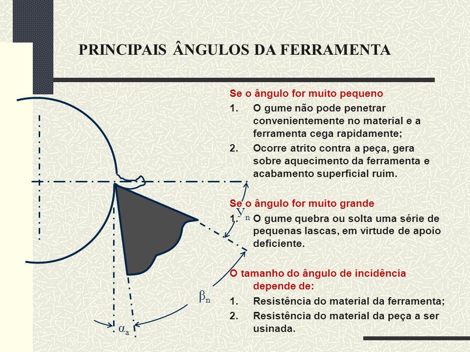 PRINCIPAIS ÂNGULOS DA FERRAMENTA αaαa βnβn УnУn Se o ângulo for muito pequeno 1.O gume não pode penetrar convenientemente no material e a ferramenta c