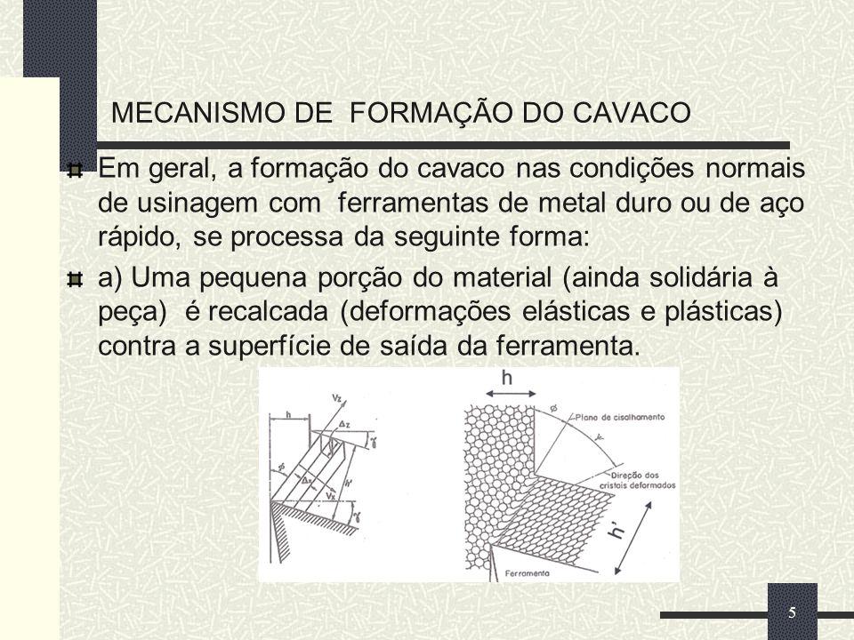MECANISMO DE FORMAÇÃO DO CAVACO Em geral, a formação do cavaco nas condições normais de usinagem com ferramentas de metal duro ou de aço rápido, se pr