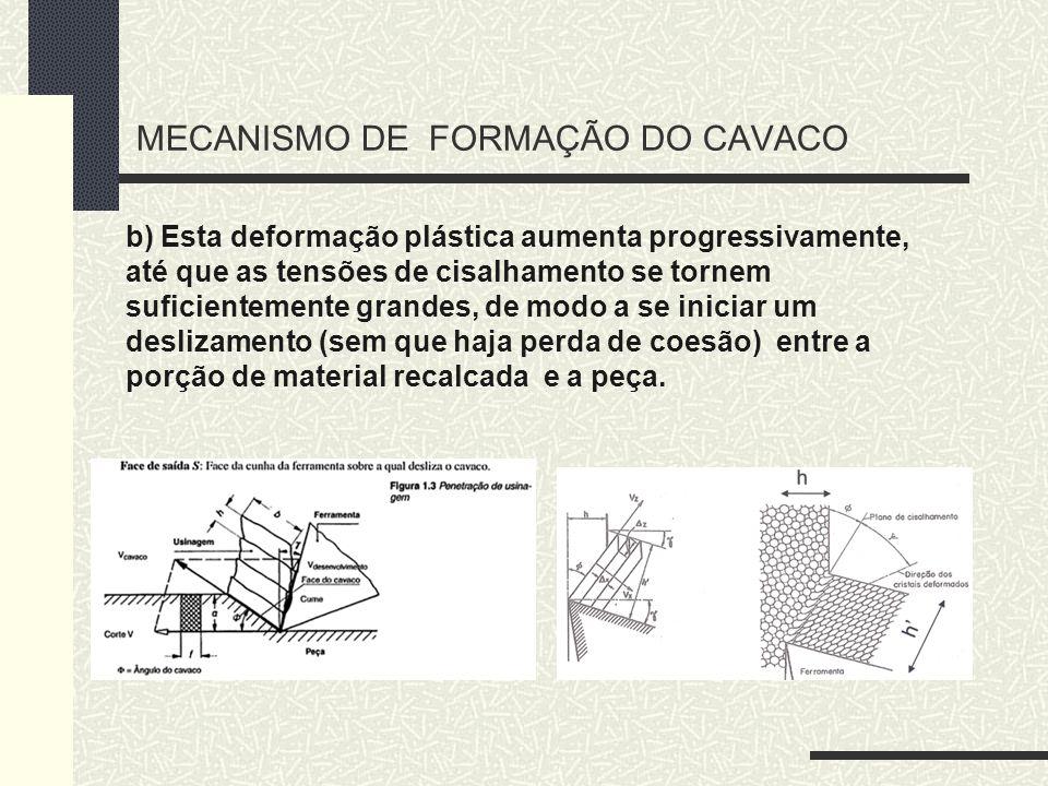 c) Continuando a penetração da ferramenta, haverá uma ruptura (cisalhamento) parcial ou completa do cavaco, acompanhando o plano de cisalhamento e dependendo da ductilidade do material e das condições de usinagem.