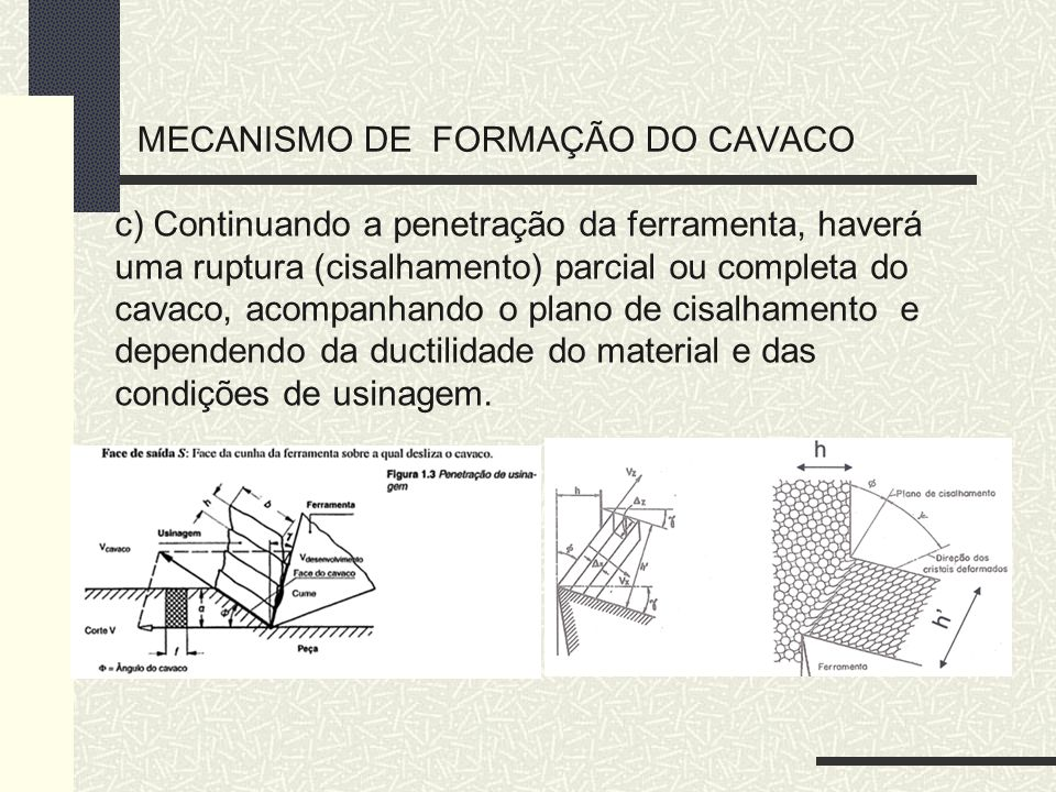 c) Continuando a penetração da ferramenta, haverá uma ruptura (cisalhamento) parcial ou completa do cavaco, acompanhando o plano de cisalhamento e dep