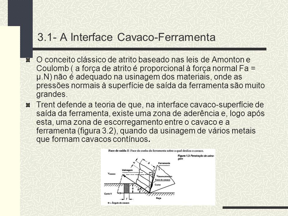 3.1- A Interface Cavaco-Ferramenta O conceito clássico de atrito baseado nas leis de Amonton e Coulomb ( a força de atrito é proporcional à força norm