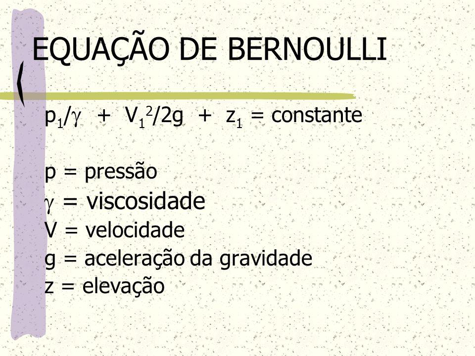 EQUAÇÃO DE BERNOULLI p 1 / + V 1 2 /2g + z 1 = constante p = pressão = viscosidade V = velocidade g = aceleração da gravidade z = elevação