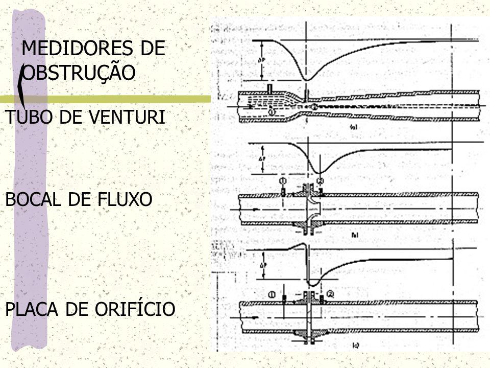 MEDIDORES DE OBSTRUÇÃO TUBO DE VENTURI BOCAL DE FLUXO PLACA DE ORIFÍCIO
