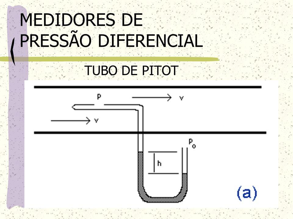 MEDIDORES DE PRESSÃO DIFERENCIAL TUBO DE PITOT