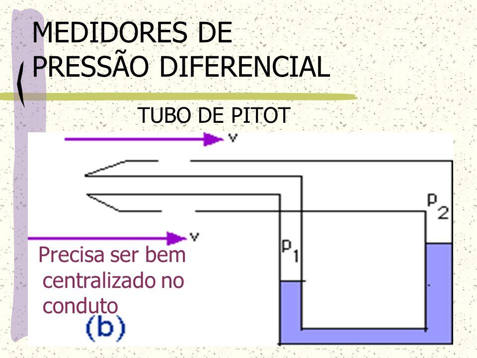 MEDIDORES DE PRESSÃO DIFERENCIAL TUBO DE PITOT Precisa ser bem centralizado no conduto