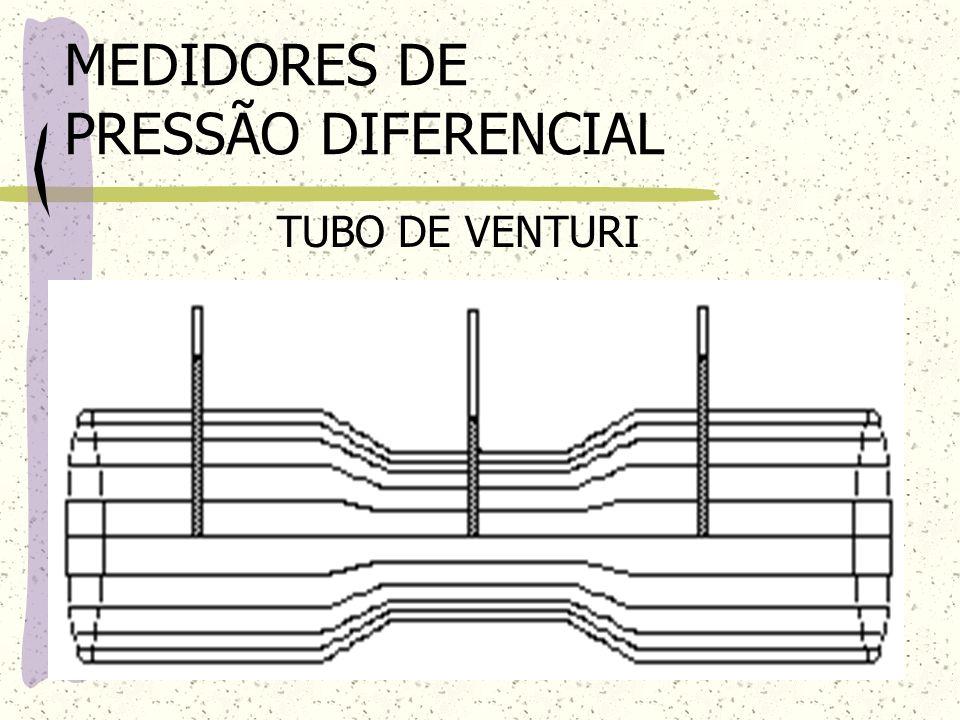 MEDIDORES DE PRESSÃO DIFERENCIAL TUBO DE VENTURI