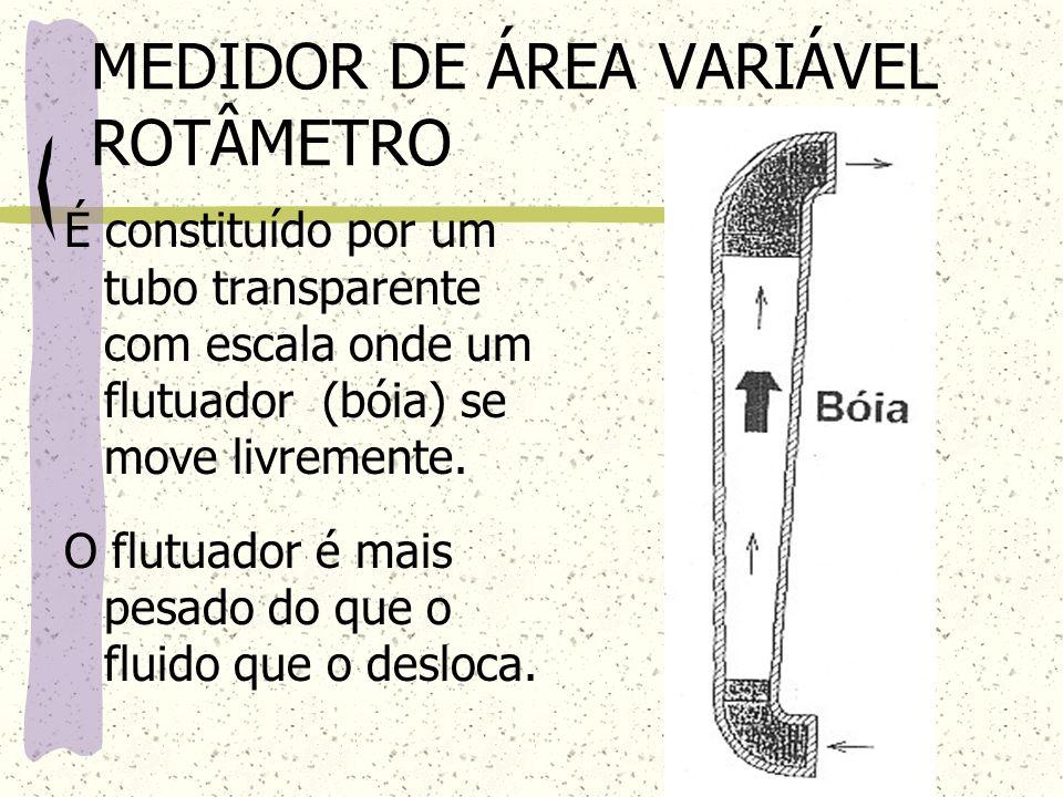 MEDIDOR DE ÁREA VARIÁVEL ROTÂMETRO É constituído por um tubo transparente com escala onde um flutuador (bóia) se move livremente. O flutuador é mais p