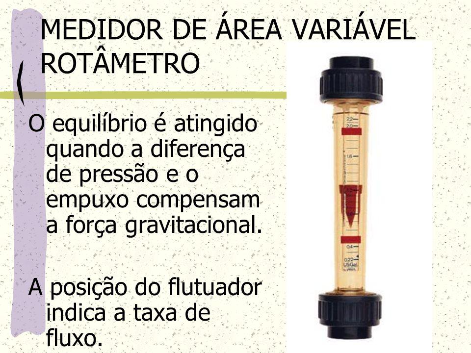 MEDIDOR DE ÁREA VARIÁVEL ROTÂMETRO O equilíbrio é atingido quando a diferença de pressão e o empuxo compensam a força gravitacional. A posição do flut