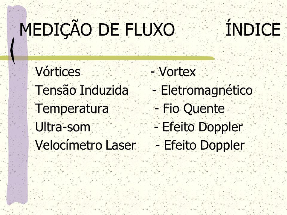 MEDIÇÃO DE FLUXO ÍNDICE Vórtices - Vortex Tensão Induzida - Eletromagnético Temperatura - Fio Quente Ultra-som - Efeito Doppler Velocímetro Laser - Ef
