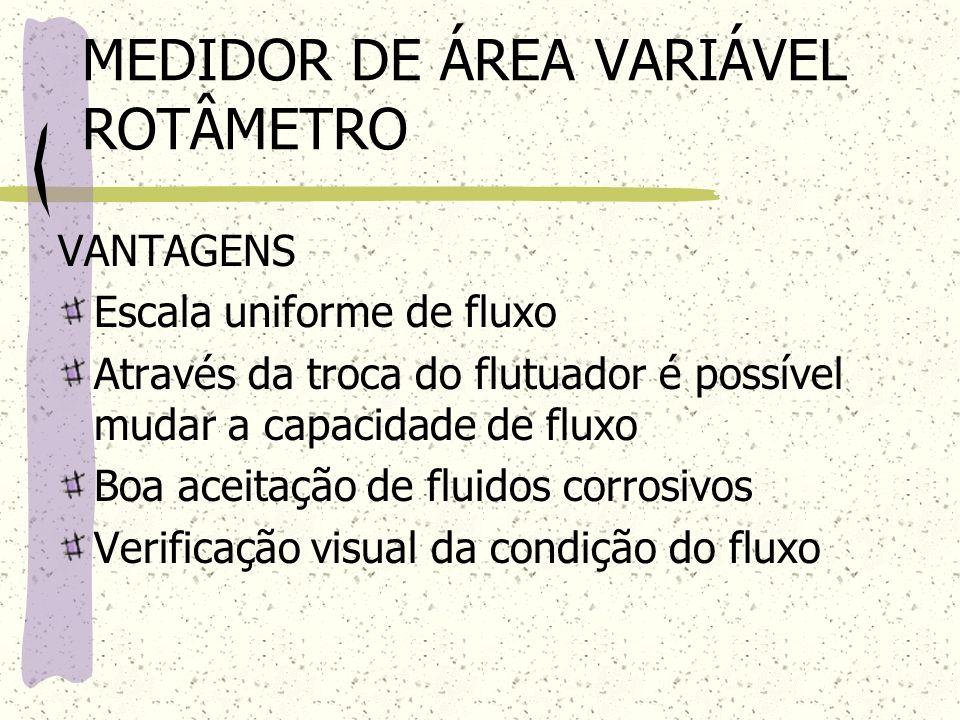 VANTAGENS Escala uniforme de fluxo Através da troca do flutuador é possível mudar a capacidade de fluxo Boa aceitação de fluidos corrosivos Verificaçã