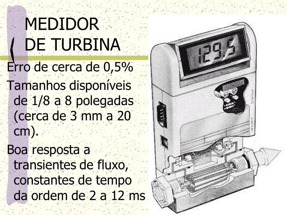 MEDIDOR DE TURBINA Erro de cerca de 0,5% Tamanhos disponíveis de 1/8 a 8 polegadas (cerca de 3 mm a 20 cm). Boa resposta a transientes de fluxo, const