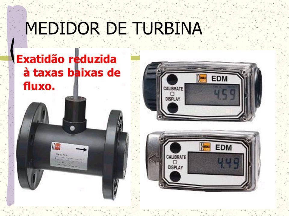 MEDIDOR DE TURBINA Exatidão reduzida à taxas baixas de fluxo.