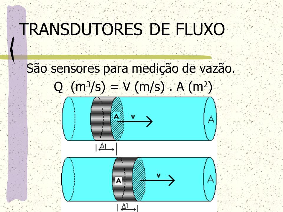 TRANSDUTORES DE FLUXO São sensores para medição de vazão. Q (m 3 /s) = V (m/s). A (m 2 )
