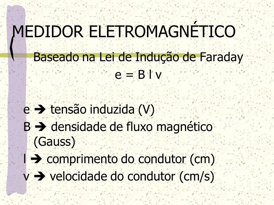 MEDIDOR ELETROMAGNÉTICO Baseado na Lei de Indução de Faraday e = B l v e tensão induzida (V) B densidade de fluxo magnético (Gauss) l comprimento do c