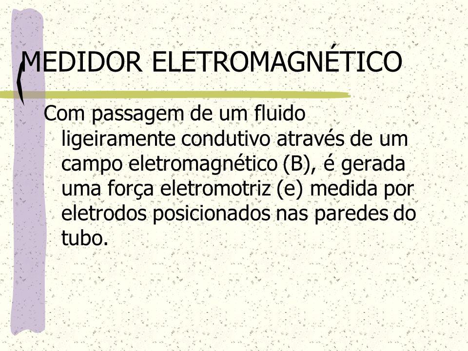 MEDIDOR ELETROMAGNÉTICO Com passagem de um fluido ligeiramente condutivo através de um campo eletromagnético (B), é gerada uma força eletromotriz (e)