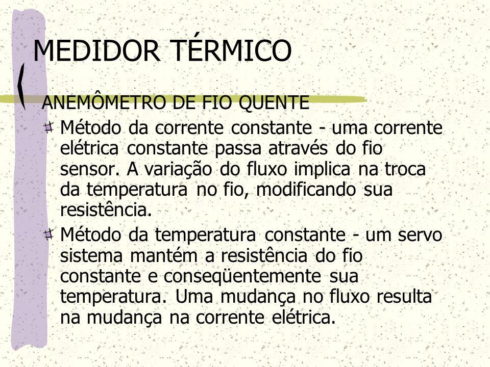 MEDIDOR TÉRMICO ANEMÔMETRO DE FIO QUENTE Método da corrente constante - uma corrente elétrica constante passa através do fio sensor. A variação do flu