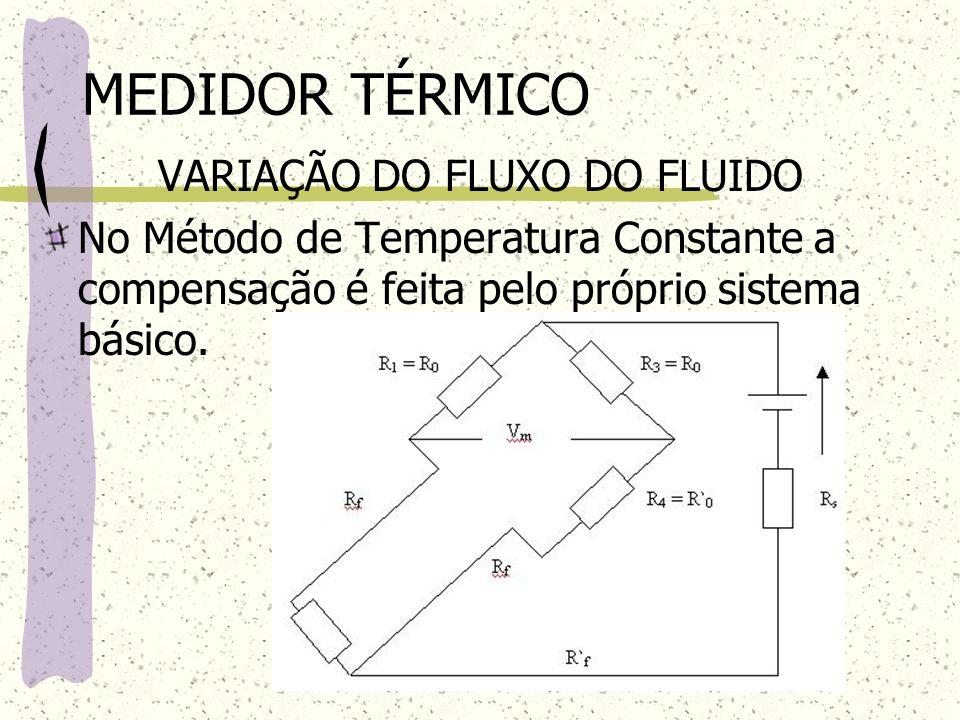 MEDIDOR TÉRMICO VARIAÇÃO DO FLUXO DO FLUIDO No Método de Temperatura Constante a compensação é feita pelo próprio sistema básico.