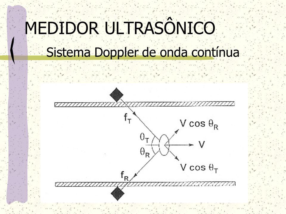 MEDIDOR ULTRASÔNICO Sistema Doppler de onda contínua