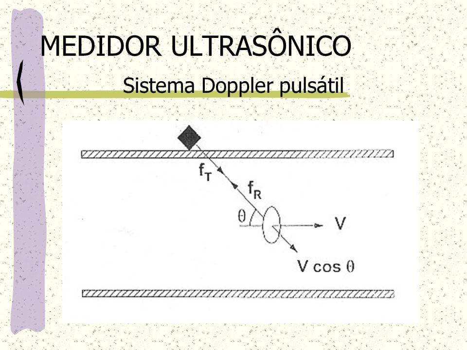 MEDIDOR ULTRASÔNICO Sistema Doppler pulsátil