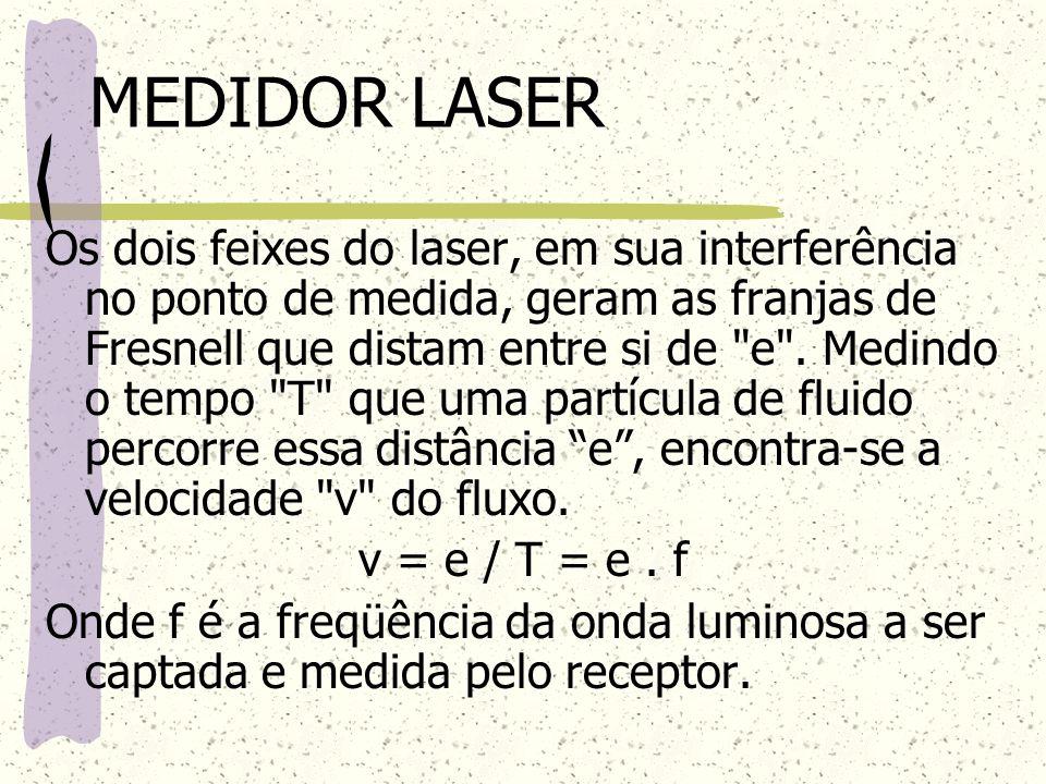MEDIDOR LASER Os dois feixes do laser, em sua interferência no ponto de medida, geram as franjas de Fresnell que distam entre si de