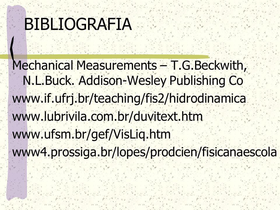BIBLIOGRAFIA Mechanical Measurements – T.G.Beckwith, N.L.Buck. Addison-Wesley Publishing Co www.if.ufrj.br/teaching/fis2/hidrodinamica www.lubrivila.c