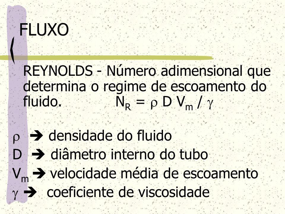 FLUXO REYNOLDS - Número adimensional que determina o regime de escoamento do fluido. N R = D V m / densidade do fluido D diâmetro interno do tubo V m