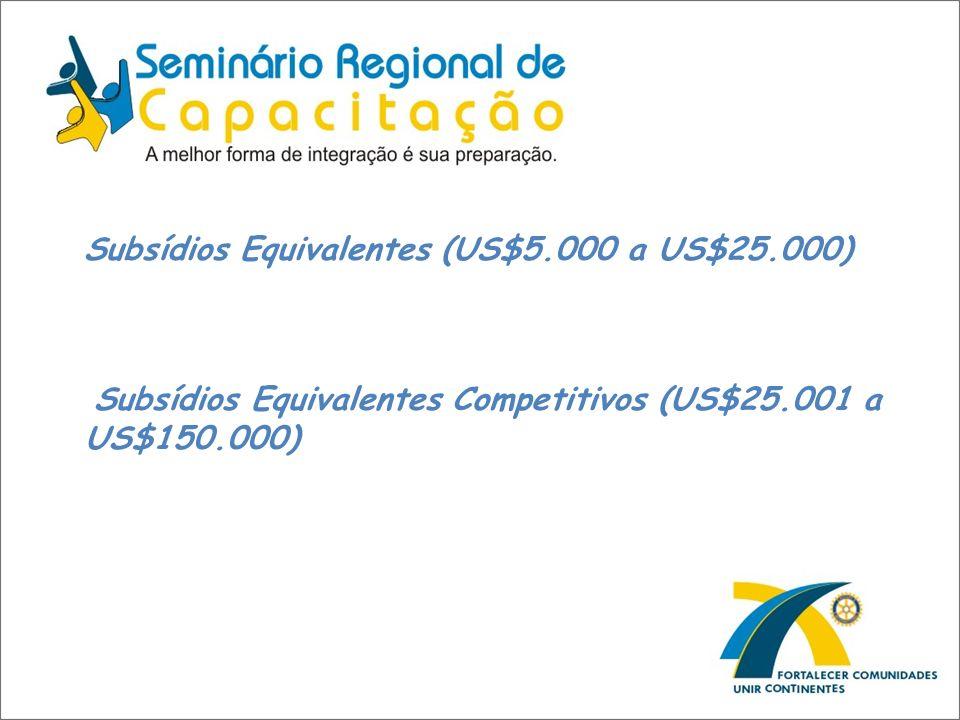 Subsídios Equivalentes (US$5.000 a US$25.000) Subsídios Equivalentes Competitivos (US$25.001 a US$150.000)